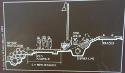 Cross-section of improvements made to seawalk in 2001